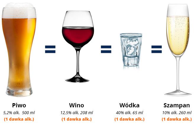 Porównywarka alkoholowa